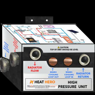 High Pressure Unit Cover Photo