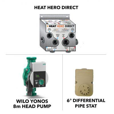 Heat Hero Direct Kit