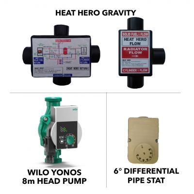 Heat Hero Gravity Kit