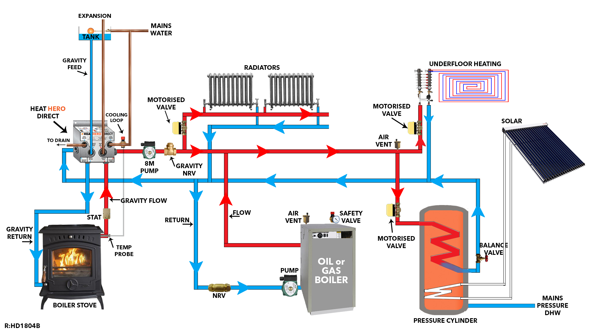 Heat Hero Direct Technical - heathero.ie Oil Heat Exchanger Boiler Wiring Diagram on